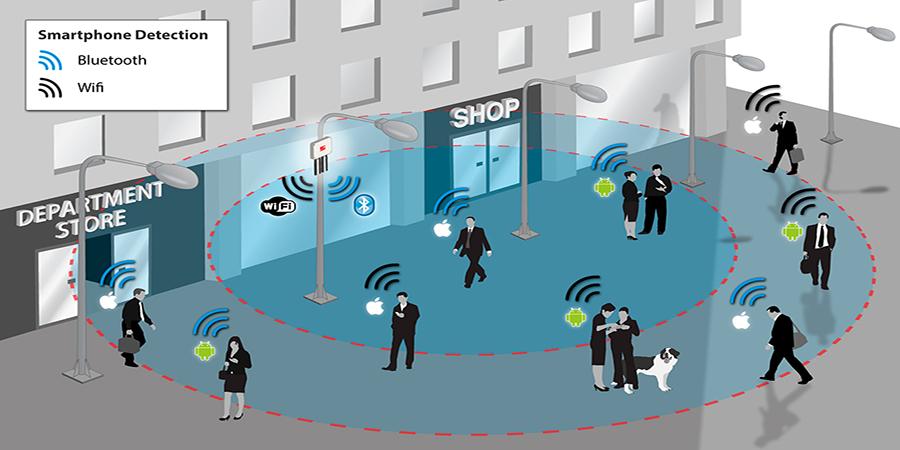 Offline analytika zákazníka v kamenných obchodech
