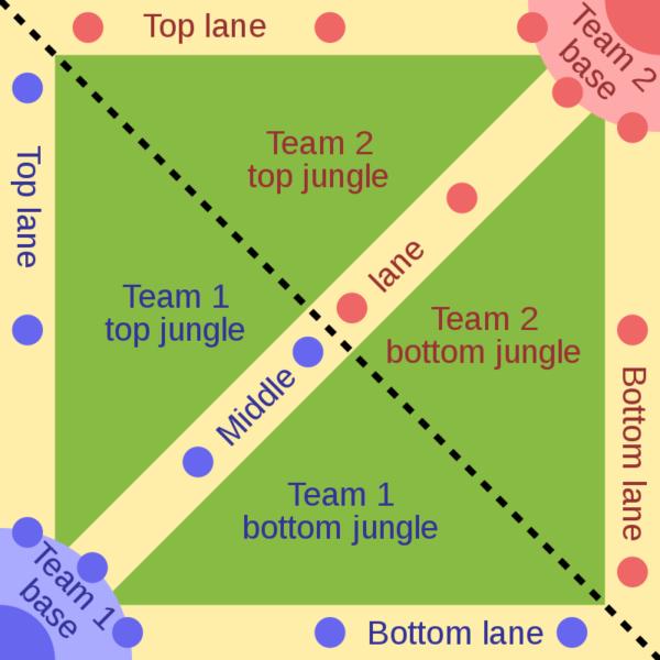 League of Legends - schéma mapy