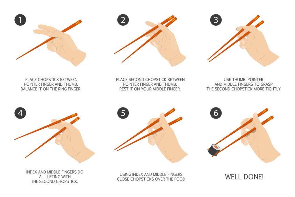 Umění používání asijských hůlek.